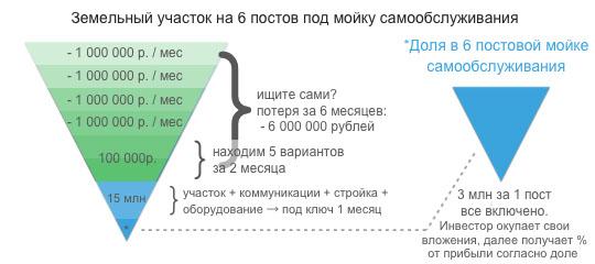 Арбитражный суд города москвы телефон